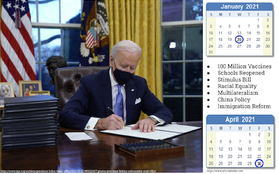President Biden signing papers